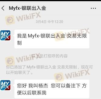 Myfx Markets